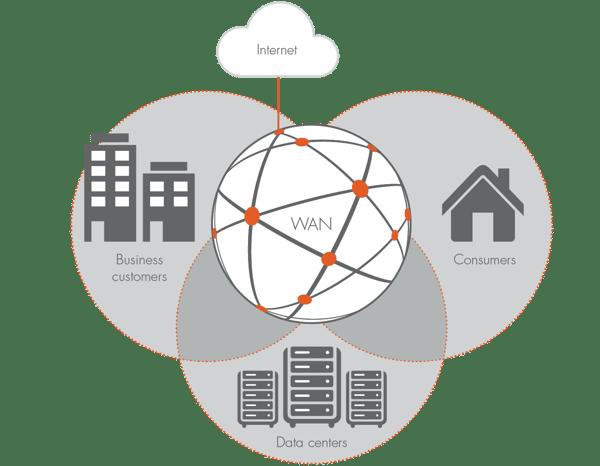overhaul_campus_network
